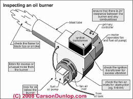 oil burner won u0027t run diagnostic flowchart to troubleshoot