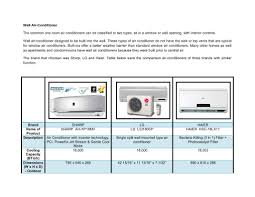 haier wall mounted air conditioner download symphony files for global patent for world u0027s first wall