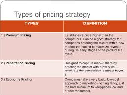 types and prices channel of distribution