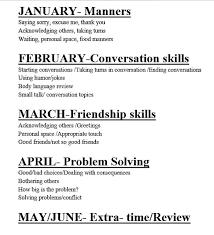 Counseling Skills For Teachers Rotation Description Social Skills Curriculum Map