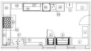 small commercial kitchen layout shipping container project