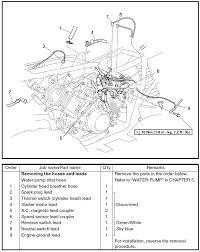 wiring diagram for 1999 yamaha kodiak 400 28 images yamaha