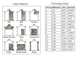 Upholstery Hides Leather Buying Guide