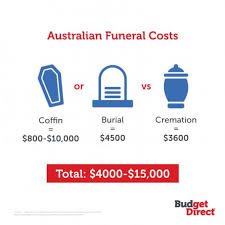 cost for cremation the costs of a funeral in australia budget direct
