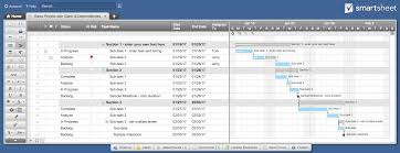 Hourly Gantt Chart Excel Template Free Excel Project Management Templates