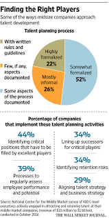 succession planning in a family business wsj template le aa525