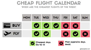 the best time to buy cheap flights an 101 guide