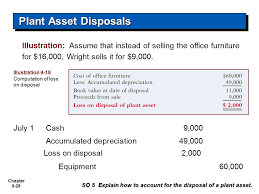 Cost Of Office Furniture by Financial Accounting Sixth Edition Ppt Download