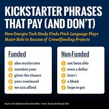 what language works best in crowdfunding caigns non profit