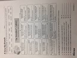 Cabinet Executive Branch Presidential Cabinet Worksheet Mf Cabinets