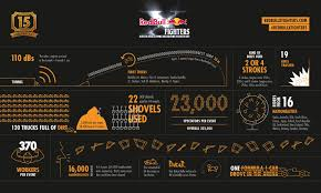 Define Unbelievable Red Bull X Fighters Red Bull X Fighters