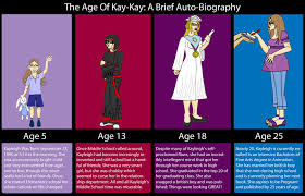 Meme Age - image 78665 character age meme know your meme