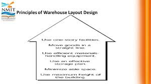 warehouse layout design principles mri 2315 warehousing and distribution ppt video online download