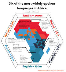 Sub Saharan Africa Map Quiz by Infographic On Africa Demographic Internet Economic Growth