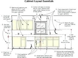 standard dimensions for kitchen cabinets kitchen cabinet dimensions kitchen cabinet sizes metric innovative