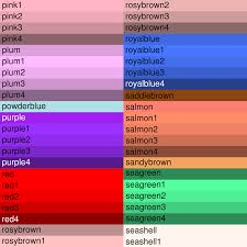 Shades Of Red Color Shades Of Red Color Names Periodic Tables