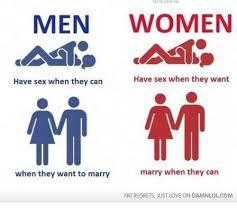 Men And Women Memes - men women have sex when they want have sex when they can marry when