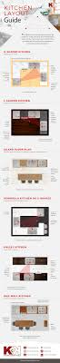 what is the best shape for a kitchen the 6 best kitchen layouts to consider for your renovation