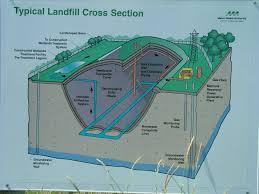 landfill cross sect jpg