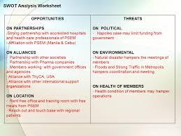 strategic planning workshop ppt download