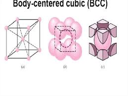 principal of geometry and some applications of crystal structure