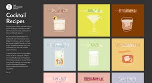10 easy to make cocktails restaurant choice