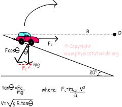 rotational motion cheat sheet