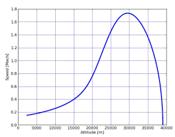 Speed Of Light In Vaccume What Is The Speed Of Sound Wired