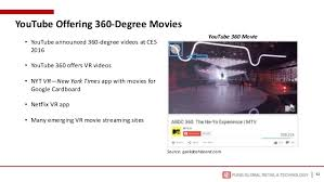 ar vr u2014at an inflection point at retailloco