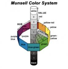 color theory and the language of color u2013 chemists corner