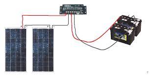 small solar systems are easy to make preparedness