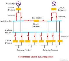 busbar wiring diagram wiring diagrams
