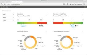 tutorial qlikview pdf top 17 free and open source business intelligence software