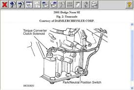 2001 dodge neon wiring diagram wiring diagram simonand