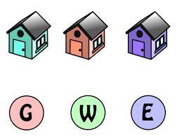 three houses answer to puzzle 26 gas water electric to 3 houses