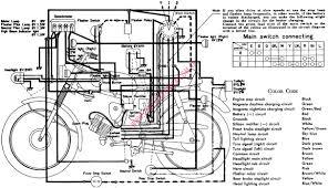 Yamaha Yfz 450 Wiring Diagram Yamaha G8 Wiring Diagram U2013 Yamaha G8 Wiring Diagram Related To