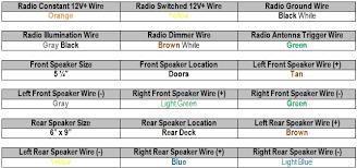 buick radio wiring diagrams buick wiring diagrams instruction