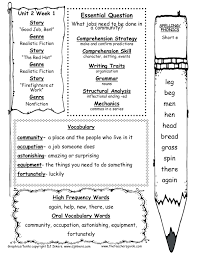 free abbreviation worksheets and printouts unbelievable reading