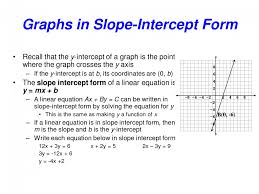 algebra 1 section 4 graphing equations in slope intercept form
