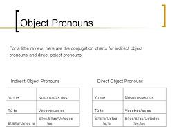 double object pronouns ppt download
