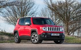Jeep Renegade Limited Red Side View Hd Background Wallpaper