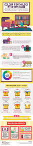 what your home u0027s colors say about you