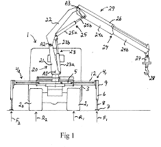 patent ep2298689a2 method and device for limiting lifting moment