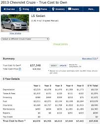 toyota prius cost of ownership edmunds volt s 5 year ownership cost is much cheaper than prius