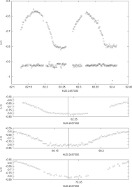 asas j083241 2332 4 a new extreme low mass ratio overcontact