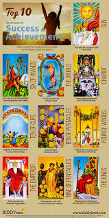 when these tarot cards appear in your spread they indicate travel