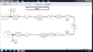 i use simulink it have model source block parameter video source