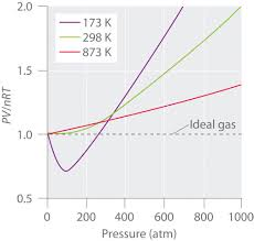 The Ideal And Combined Gas Laws Worksheet Answers Gases