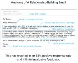 5 things to consider when sending outreach email to link opportunities