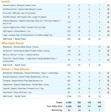 body beast build review and results team right now fitness